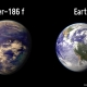 New Planet: Another Earth Discovered by Scientists