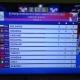 Европейско първенство по щанги в Москва, Русия – България  спечели 9 медала
