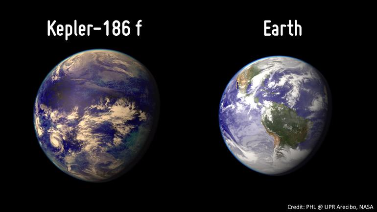 New Planet: Another Earth Discovered by Scientists ...
